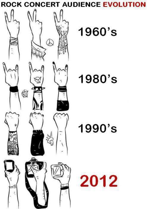 concertevolution